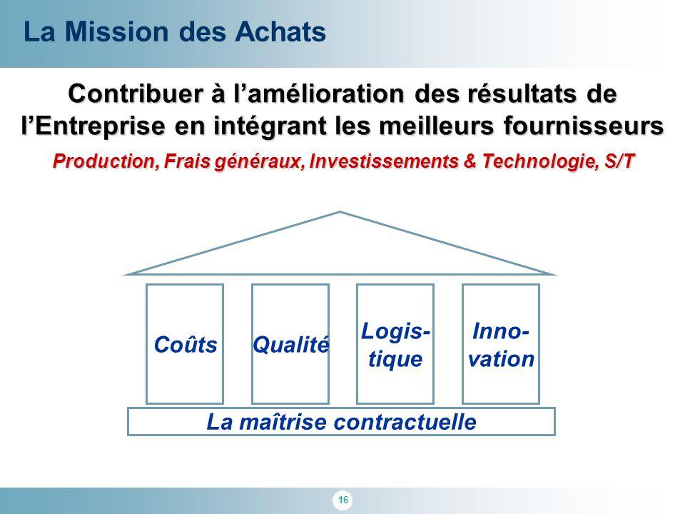 16 Contribuer à l'amélioration des résultats de l'Entreprise en intégrant les meilleurs fournisseurs La Mission des Achats Production, Frais généraux,
