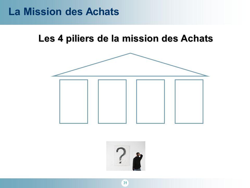 31 Les 4 piliers de la mission des Achats La Mission des Achats