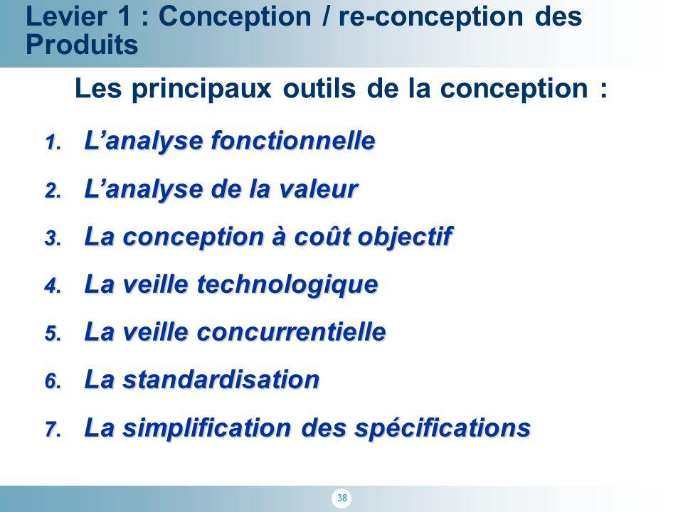 38 Levier 1 : Conception / re-conception des Produits Les principaux outils de la conception : 1. L'analyse fonctionnelle 2. L'analyse de la valeur 3.