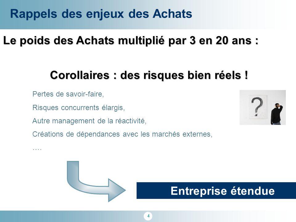 4 Le poids des Achats multiplié par 3 en 20 ans : Rappels des enjeux des Achats Corollaires : des risques bien réels ! Pertes de savoir-faire, Risques