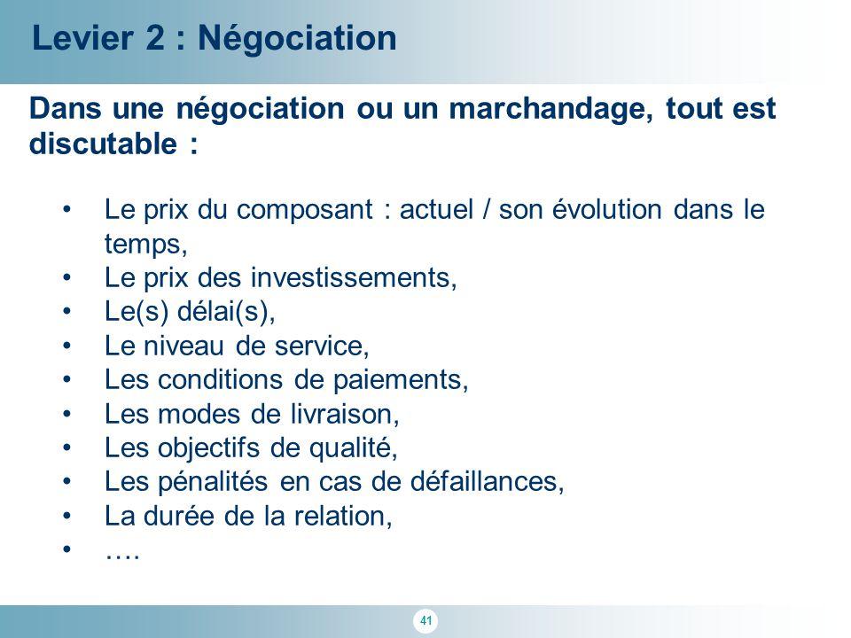41 Levier 2 : Négociation Dans une négociation ou un marchandage, tout est discutable : Le prix du composant : actuel / son évolution dans le temps, L