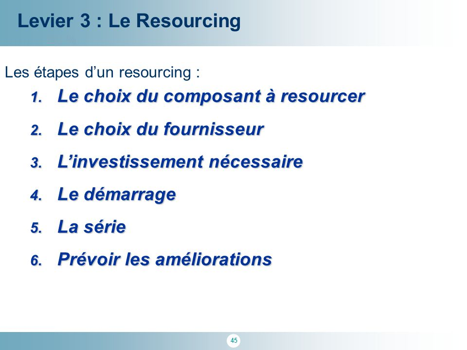 45 100 % Levier 3 : Le Resourcing Les étapes d'un resourcing : 1.