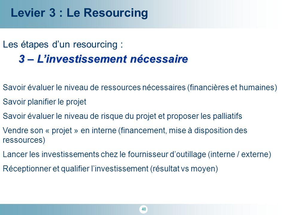 48 100 % Levier 3 : Le Resourcing Les étapes d'un resourcing : 3 – L'investissement nécessaire Savoir évaluer le niveau de ressources nécessaires (fin