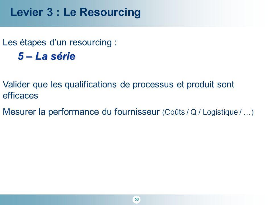50 100 % Levier 3 : Le Resourcing Les étapes d'un resourcing : 5 – La série Valider que les qualifications de processus et produit sont efficaces Mesu