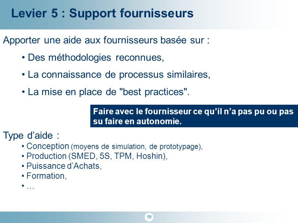 59 100 % Levier 5 : Support fournisseurs Apporter une aide aux fournisseurs basée sur : Des méthodologies reconnues, La connaissance de processus simi