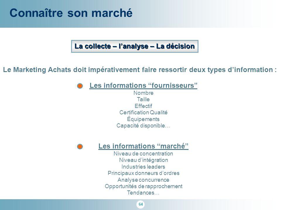 64 Connaître son marché La collecte – l'analyse – La décision Le Marketing Achats doit impérativement faire ressortir deux types d'information : Les i
