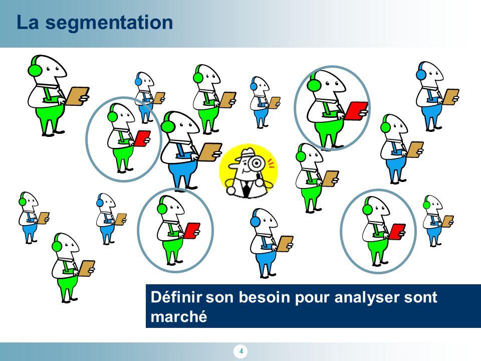 4 La segmentation Définir son besoin pour analyser sont marché