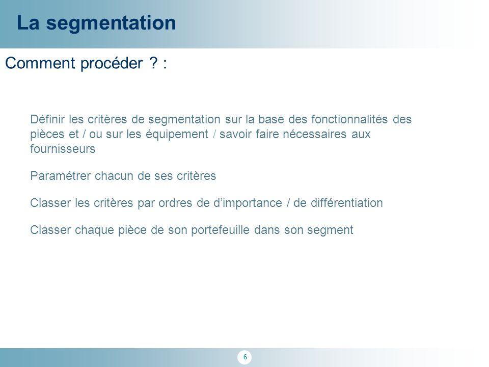 7 Matière Première Exemple de critères de segmentation Technologie Complexité de la pièces Opération secondaires Type d'équipement Pièces d'aspect / esthétique Fonctionnalité La segmentation …