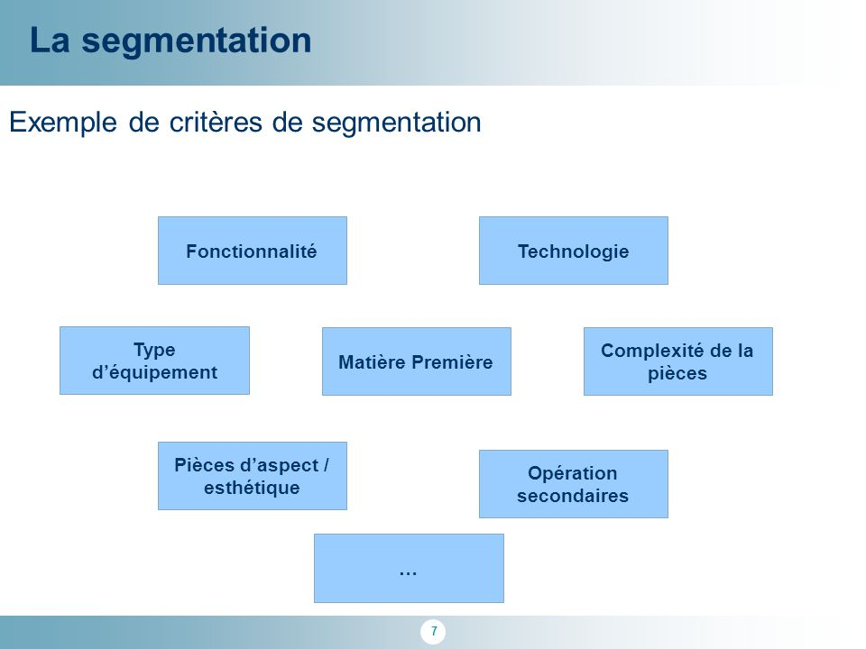 8 Exemple : La découpe et l 'emboutissage La segmentation