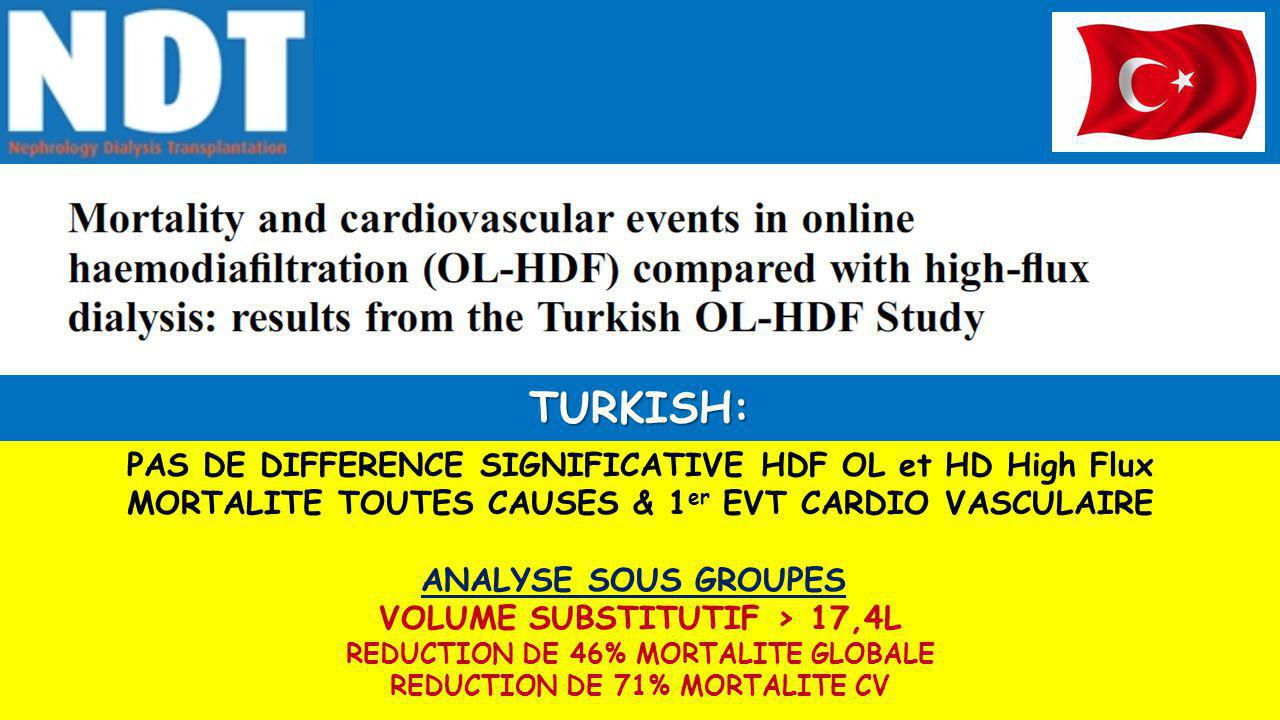 PAS DE DIFFERENCE SIGNIFICATIVE HDF OL et HD High Flux MORTALITE TOUTES CAUSES & 1 er EVT CARDIO VASCULAIRE ANALYSE SOUS GROUPES: VOLUME SUBSTITUTIF > 17,4L REDUCTION DE 46% MORTALITE GLOBALE REDUCTION DE 71% MORTALITE CVTURKISH: