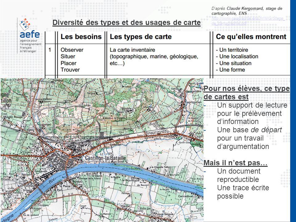 D'après Claude Kergomard, stage de cartographie, ENS http://www.geographie.ens.fr/IMG/Stage_ de_cartographie.pdf Diversité des types et des usages de carte Pour nos élèves, ce type de cartes est -Un support de lecture pour le prélèvement d'information -Une base de départ pour un travail d'argumentation Mais il n'est pas… -Un document reproductible -Une trace écrite possible