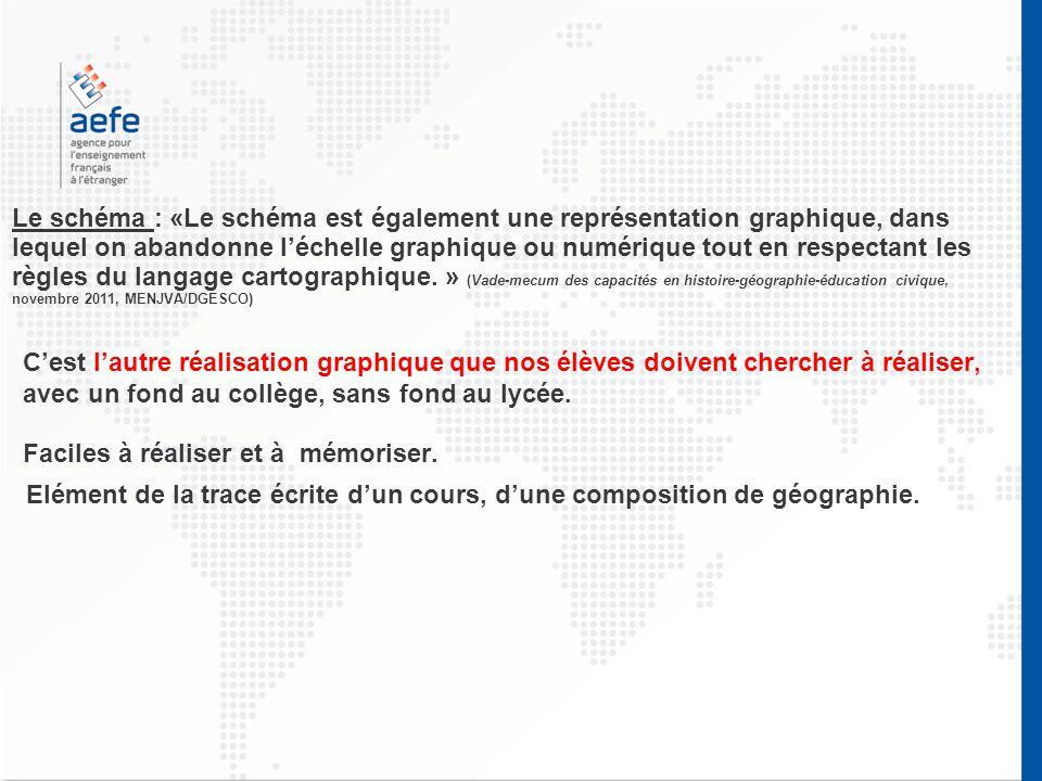 Le schéma : «Le schéma est également une représentation graphique, dans lequel on abandonne l'échelle graphique ou numérique tout en respectant les règles du langage cartographique.