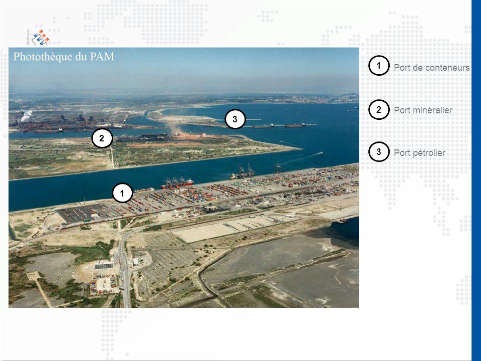1 2 3 1 2 3 Port de conteneurs Port minéralier Port pétrolier