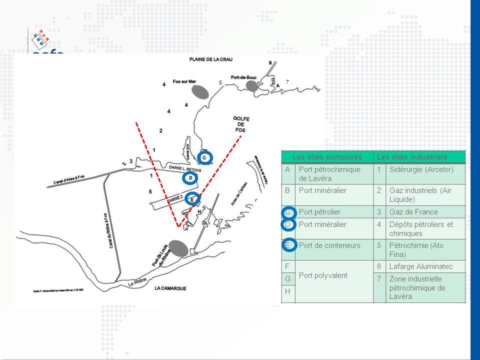 Les sites portuairesLes sites industriels APort pétrochimique de Lavéra 1Sidérurgie (Arcelor) BPort minéralier2Gaz industriels (Air Liquide) CPort pét