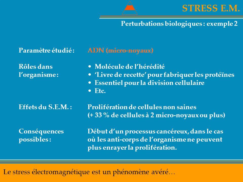 STRESS E.M. Le stress électromagnétique est un phénomène avéré… Perturbations biologiques : exemple 2 Paramètre étudié : Rôles dans l'organisme : Effe