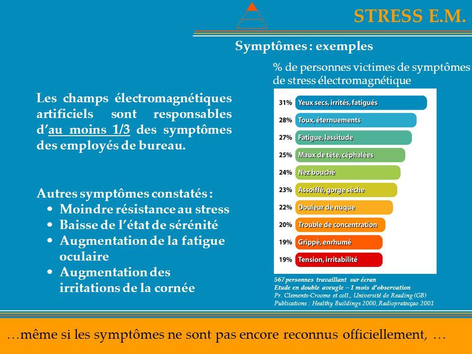 STRESS E.M. …même si les symptômes ne sont pas encore reconnus officiellement, … Les champs électromagnétiques artificiels sont responsables d'au moin