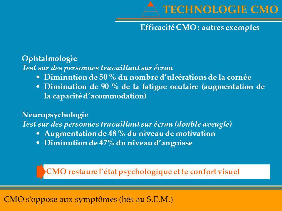 TECHNOLOGIE CMO CMO s'oppose aux symptômes (liés au S.E.M.) Efficacité CMO : autres exemples Ophtalmologie Test sur des personnes travaillant sur écra
