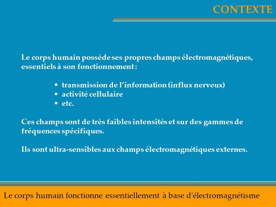 CONTEXTE Le corps humain fonctionne essentiellement à base d'électromagnétisme Le corps humain possède ses propres champs électromagnétiques, essentie