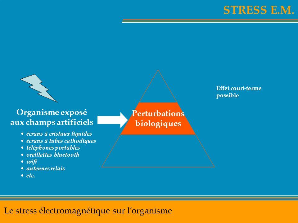 Symptômes Risques de conséquences graves STRESS E.M. Le stress électromagnétique sur l'organisme Organisme exposé aux champs artificiels écrans à cris