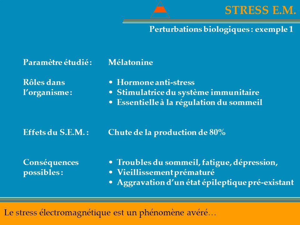 STRESS E.M. Le stress électromagnétique est un phénomène avéré… Perturbations biologiques : exemple 1 Paramètre étudié : Rôles dans l'organisme : Effe