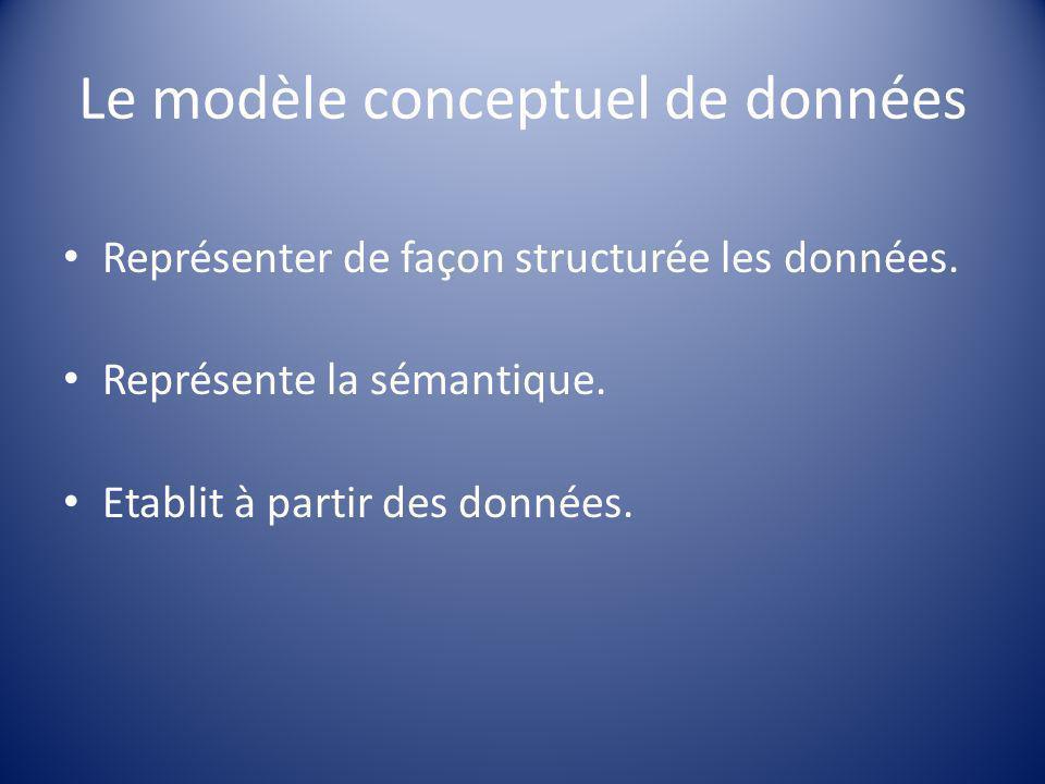 Le modèle conceptuel de données Représenter de façon structurée les données. Représente la sémantique. Etablit à partir des données.