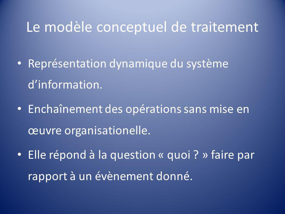 Le modèle conceptuel de traitement Représentation dynamique du système d'information. Enchaînement des opérations sans mise en œuvre organisationelle.
