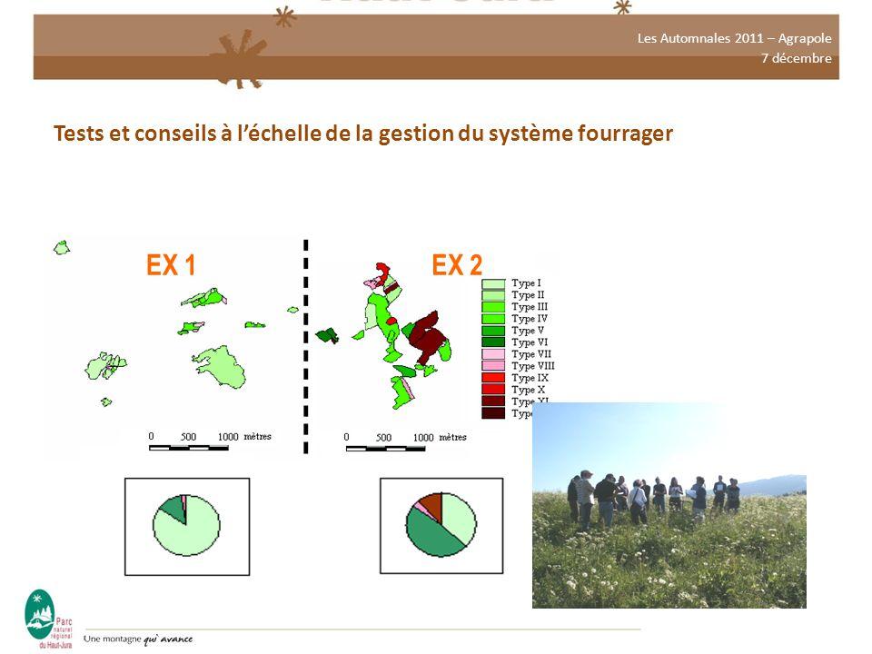 Les Automnales 2011 – Agrapole 7 décembre EX 1EX 2 Tests et conseils à l'échelle de la gestion du système fourrager