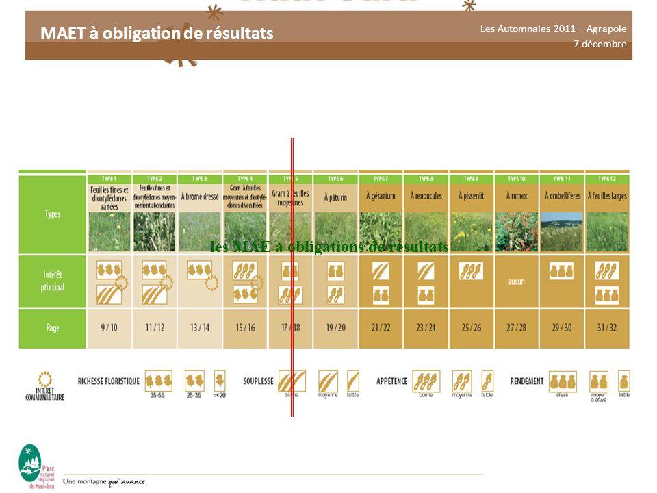 Les Automnales 2011 – Agrapole 7 décembre les MAE à obligations de résultats MAET à obligation de résultats