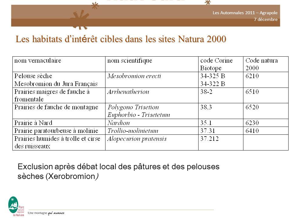 Les Automnales 2011 – Agrapole 7 décembre Exclusion après débat local des pâtures et des pelouses sèches (Xerobromion) Leshabitats d ' int é rêt cibles dans les sites Natura 2000 Les habitats d ' int é rêt cibles dans les sites Natura 2000