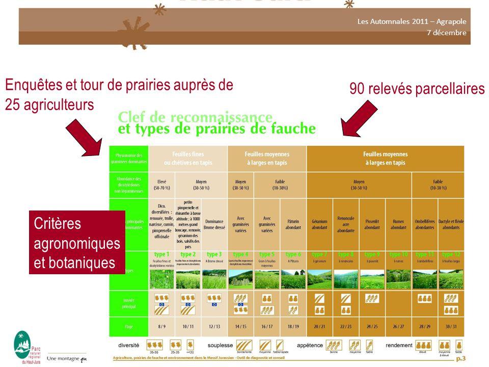 Les Automnales 2011 – Agrapole 7 décembre Critères agronomiques et botaniques Enquêtes et tour de prairies auprès de 25 agriculteurs 90 relevés parcellaires