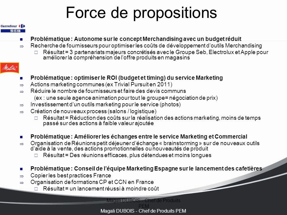 Magali DUBOIS - Chef de Produits PEM Force de propositions Problématique : Autonome sur le concept Merchandising avec un budget réduit  Recherche de