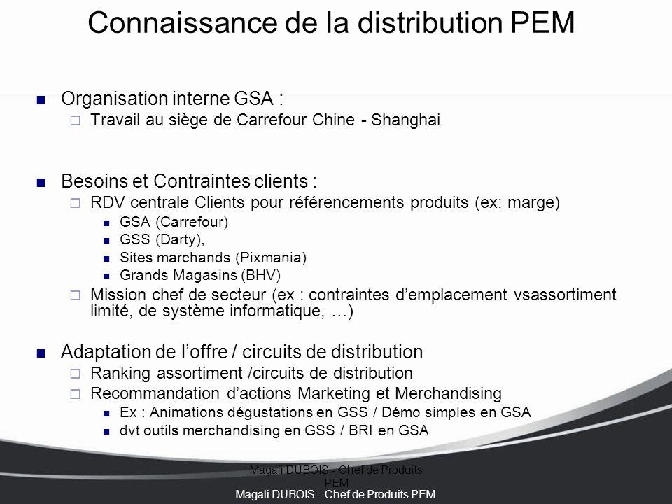 Magali DUBOIS - Chef de Produits PEM Connaissance de la distribution PEM Organisation interne GSA :  Travail au siège de Carrefour Chine - Shanghai B