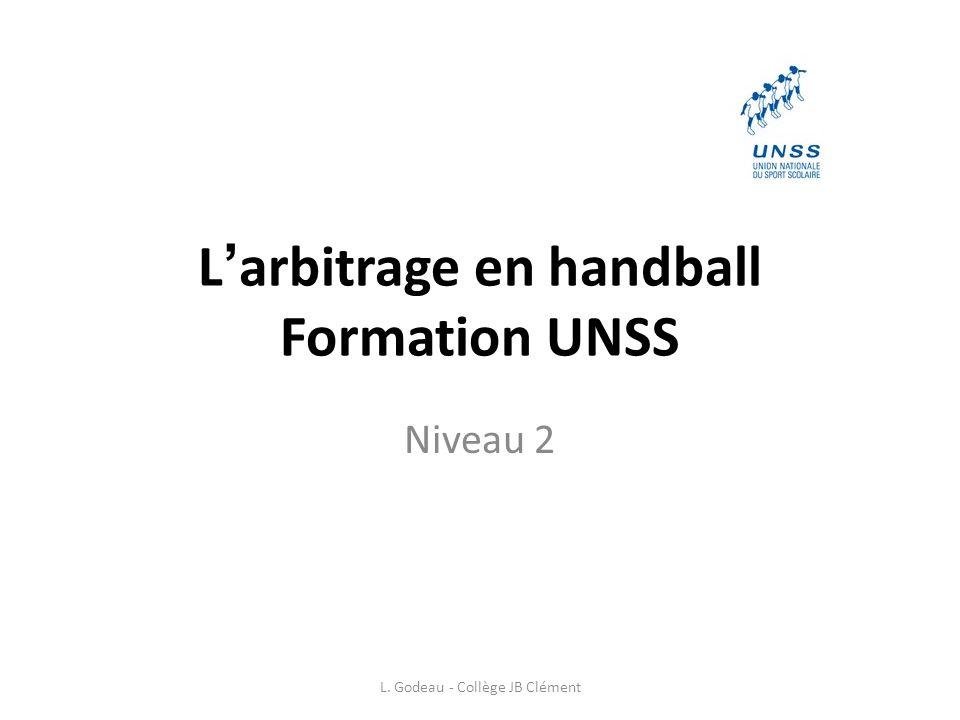 L'arbitrage en handball Formation UNSS Niveau 2 L. Godeau - Collège JB Clément