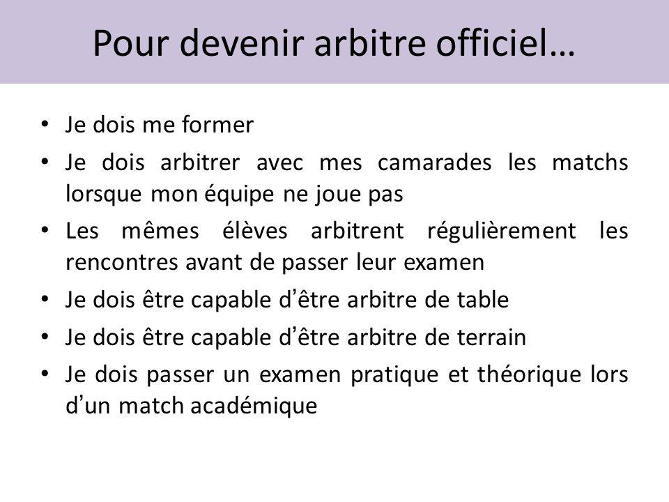 Comment s'organisent les rencontres Mon professeur choisit 2 arbitres pour la table et 2 arbitres de terrain.