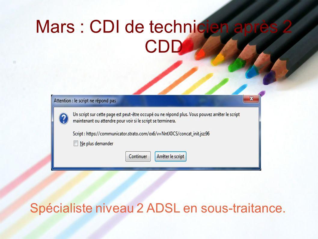 Mars : CDI de technicien après 2 CDD Spécialiste niveau 2 ADSL en sous-traitance.