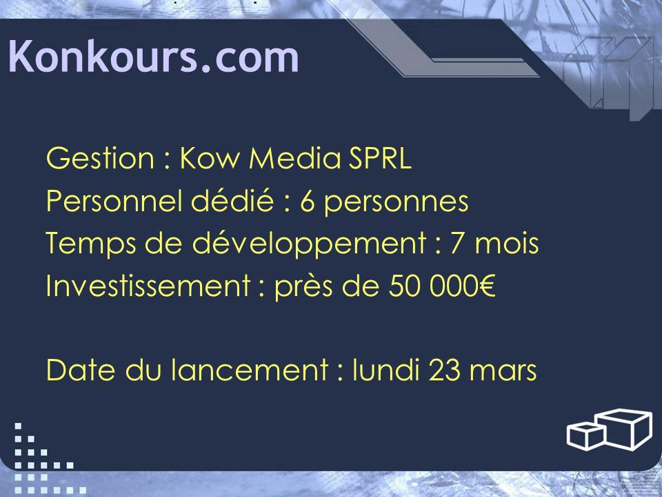 Konkours.com Gestion : Kow Media SPRL Personnel dédié : 6 personnes Temps de développement : 7 mois Investissement : près de 50 000€ Date du lancement : lundi 23 mars