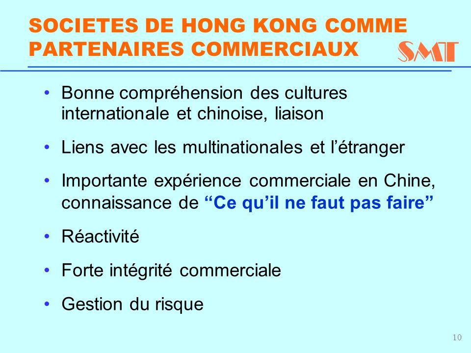 10 SOCIETES DE HONG KONG COMME PARTENAIRES COMMERCIAUX Bonne compréhension des cultures internationale et chinoise, liaison Liens avec les multinationales et l'étranger Importante expérience commerciale en Chine, connaissance de Ce qu'il ne faut pas faire Réactivité Forte intégrité commerciale Gestion du risque