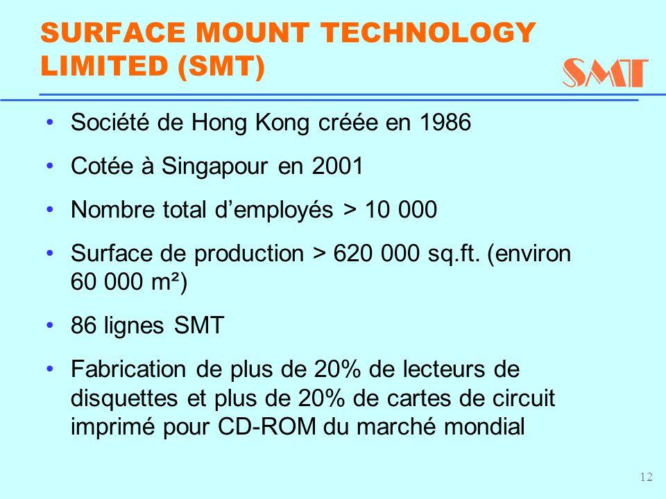 12 SURFACE MOUNT TECHNOLOGY LIMITED (SMT) Société de Hong Kong créée en 1986 Cotée à Singapour en 2001 Nombre total d'employés > 10 000 Surface de production > 620 000 sq.ft.