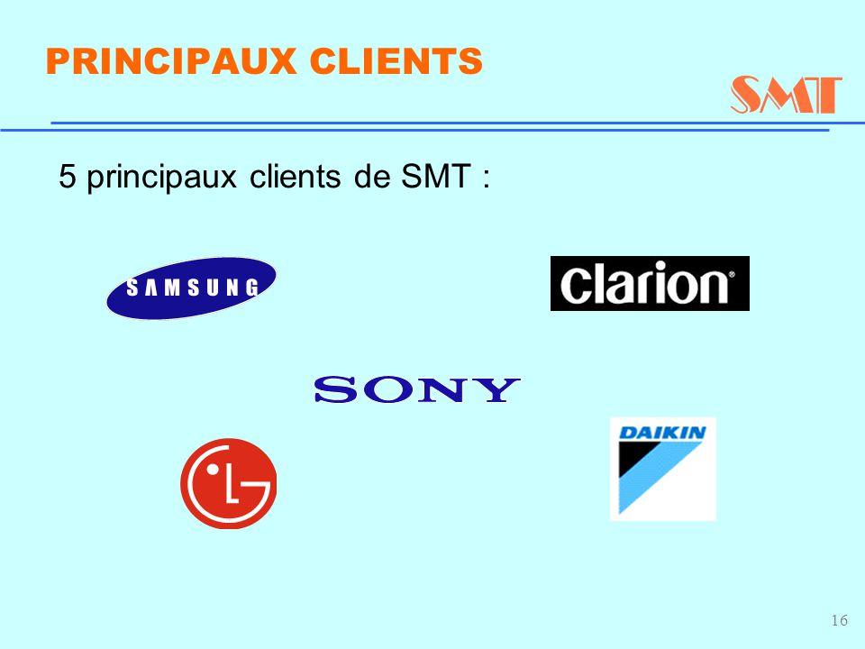 16 PRINCIPAUX CLIENTS 5 principaux clients de SMT :