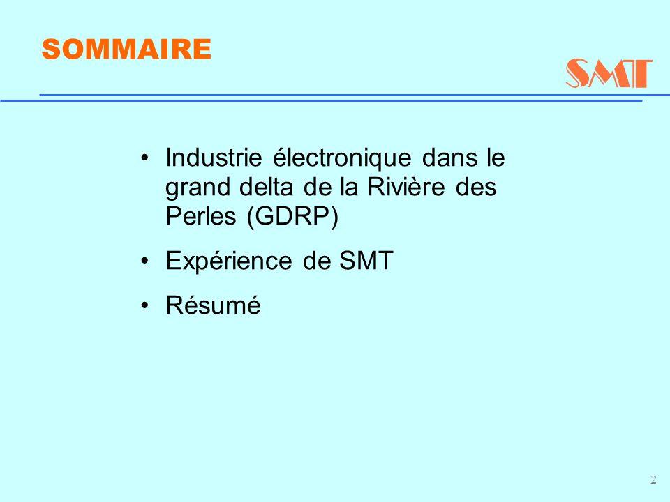 2 SOMMAIRE Industrie électronique dans le grand delta de la Rivière des Perles (GDRP) Expérience de SMT Résumé
