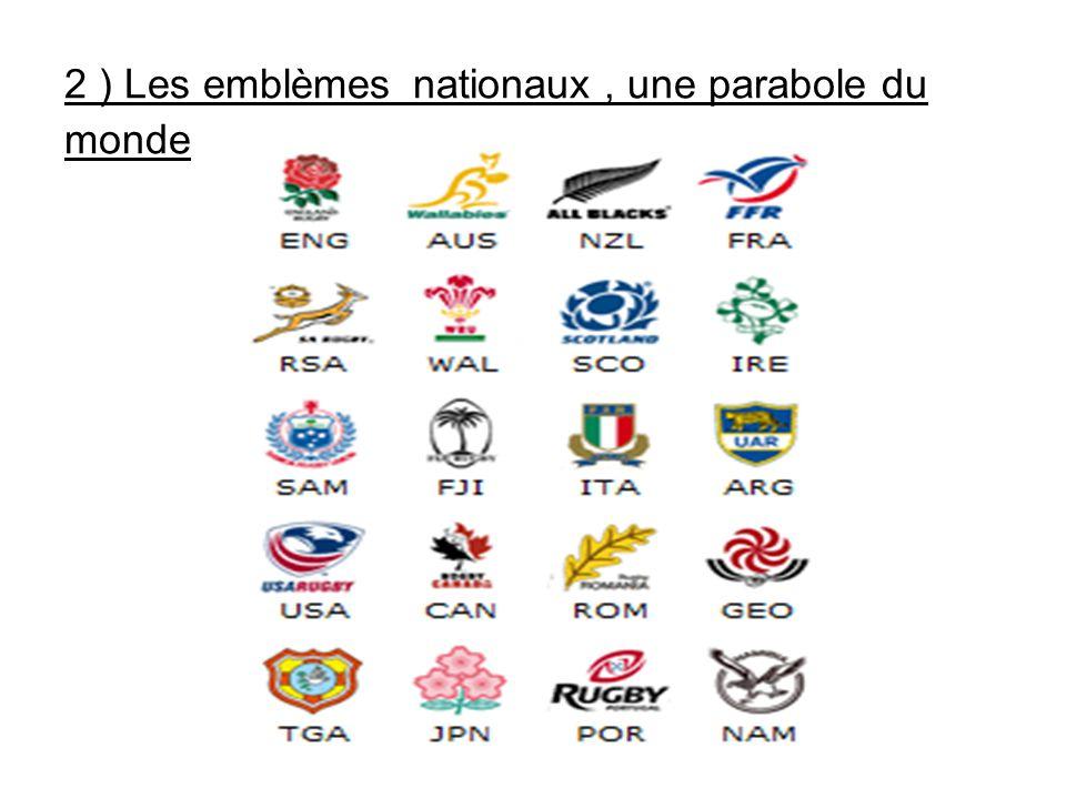 2 ) Les emblèmes nationaux, une parabole du monde