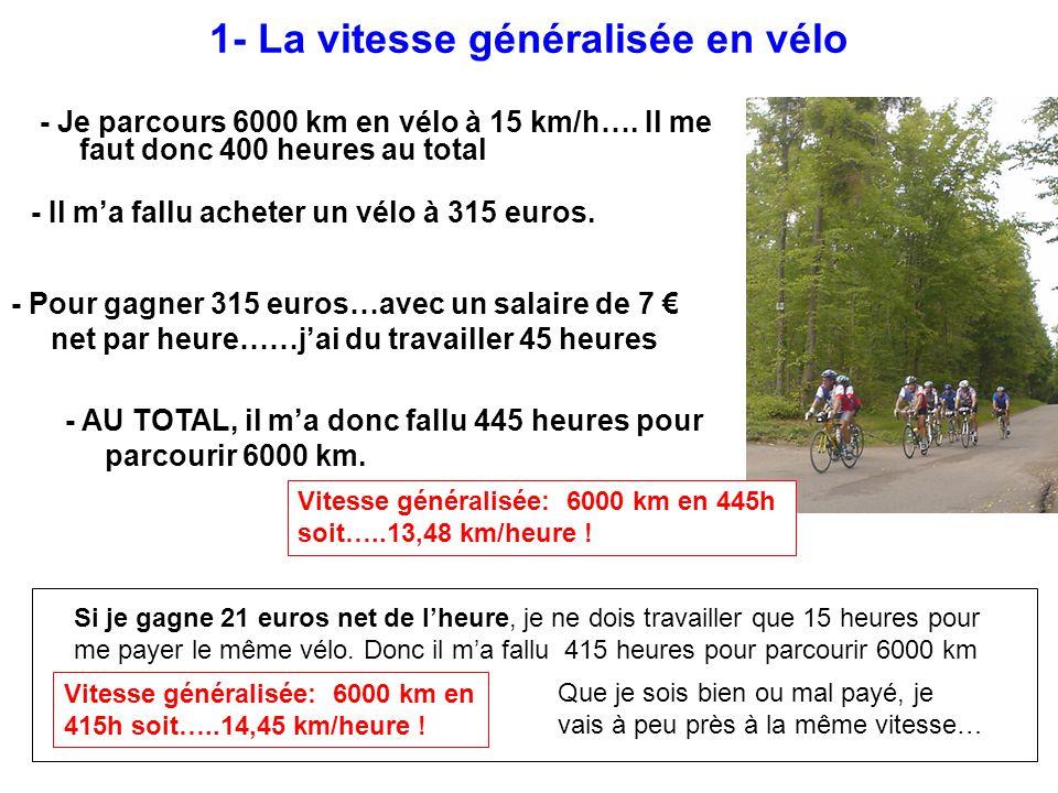1- La vitesse généralisée en vélo - Je parcours 6000 km en vélo à 15 km/h….