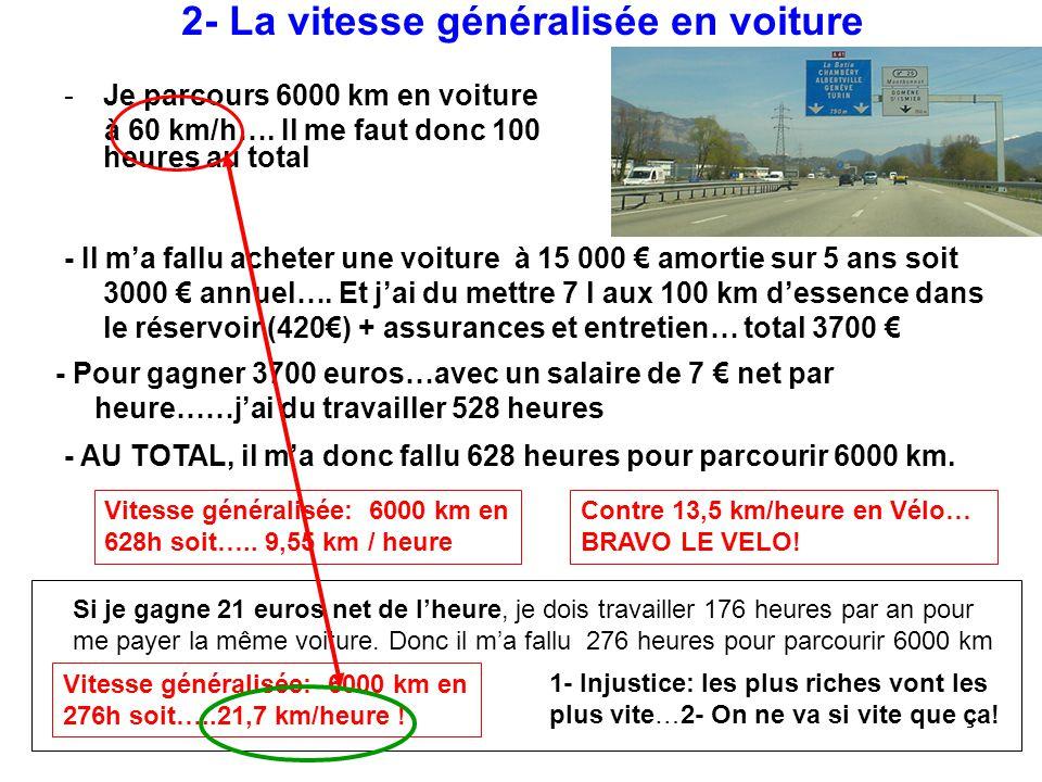 2- La vitesse généralisée en voiture -J-Je parcours 6000 km en voiture à 60 km/h….