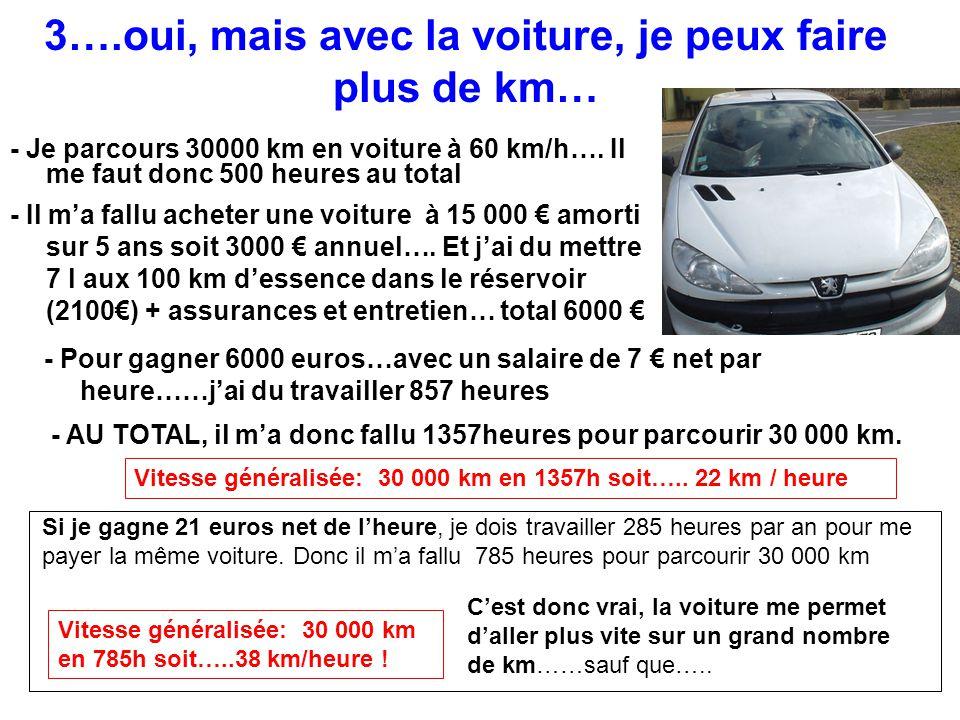 3….oui, mais avec la voiture, je peux faire plus de km… - Je parcours 30000 km en voiture à 60 km/h….