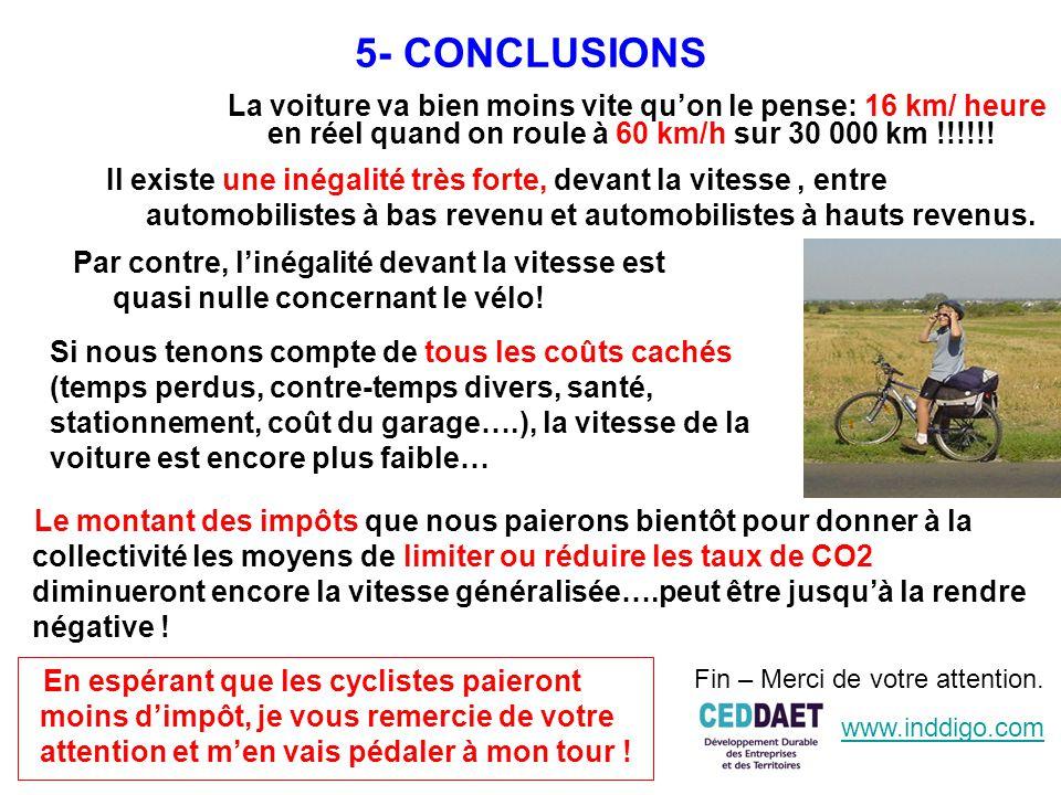 5- CONCLUSIONS La voiture va bien moins vite qu'on le pense: 16 km/ heure en réel quand on roule à 60 km/h sur 30 000 km !!!!!.