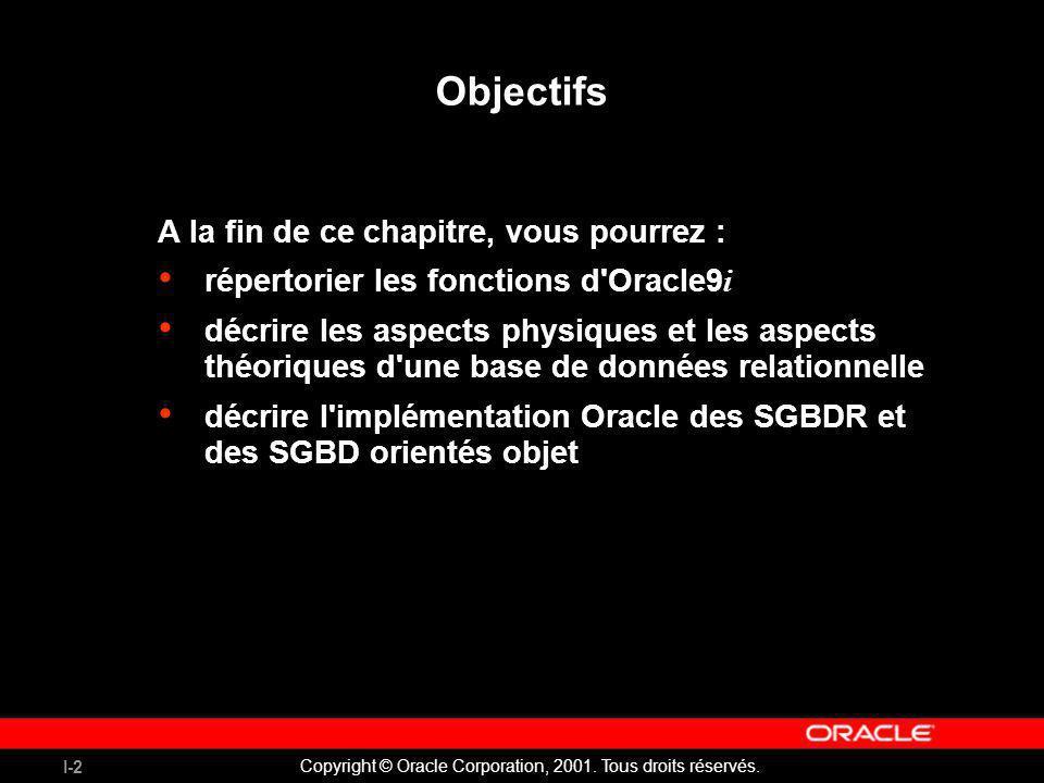 I-2 Copyright © Oracle Corporation, 2001. Tous droits réservés. Objectifs A la fin de ce chapitre, vous pourrez : répertorier les fonctions d'Oracle9