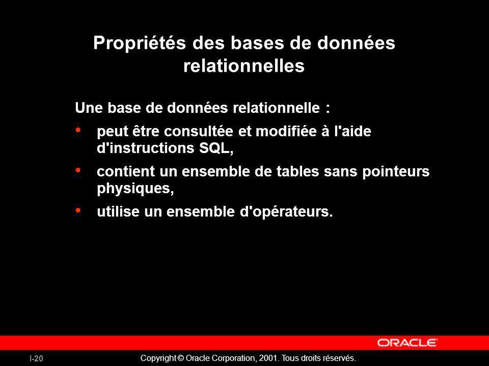 I-20 Copyright © Oracle Corporation, 2001. Tous droits réservés. Propriétés des bases de données relationnelles Une base de données relationnelle : pe