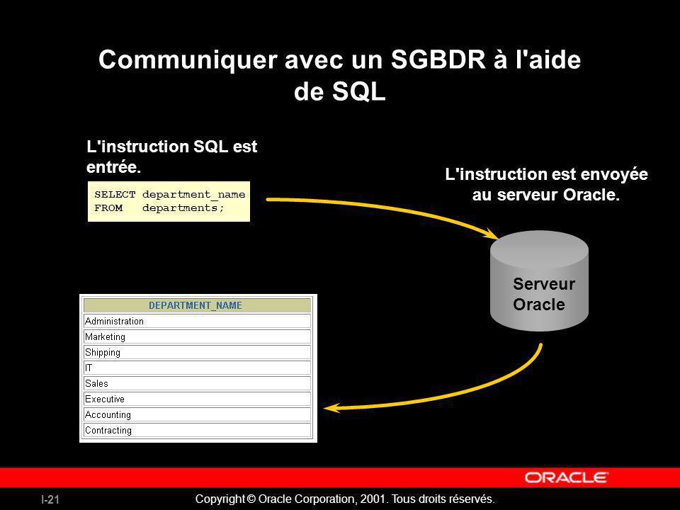 I-21 Copyright © Oracle Corporation, 2001. Tous droits réservés. Communiquer avec un SGBDR à l'aide de SQL SELECT department_name FROM departments; SE