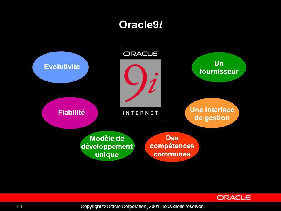 I-3 Copyright © Oracle Corporation, 2001. Tous droits réservés. Oracle9 i EvolutivitéFiabilité Modèle de développement unique Des compétences communes