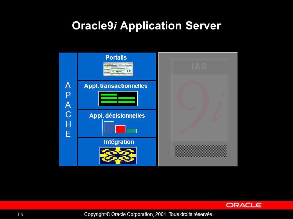 I-5 Copyright © Oracle Corporation, 2001. Tous droits réservés. Oracle9 i Application Server Appl. décisionnelles Appl. transactionnelles Portails A P